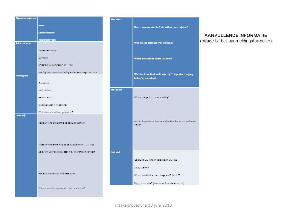 intakeprocedure 10 juni 2013 Algemene gegevens Naam: Geboortedatum: Aangemeld voor: Advies en wens Advies basisschool: Uw wens: LWOO-advies aanvraag?