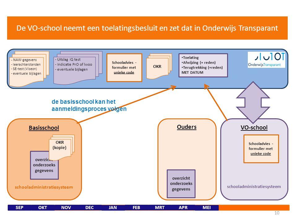 VO-school schooladministratiesysteem Ouders Basisschool schooladministratiesysteem 9 - NAW-gegevens - leerachterstanden - SE-test (Viseon) - eventuele