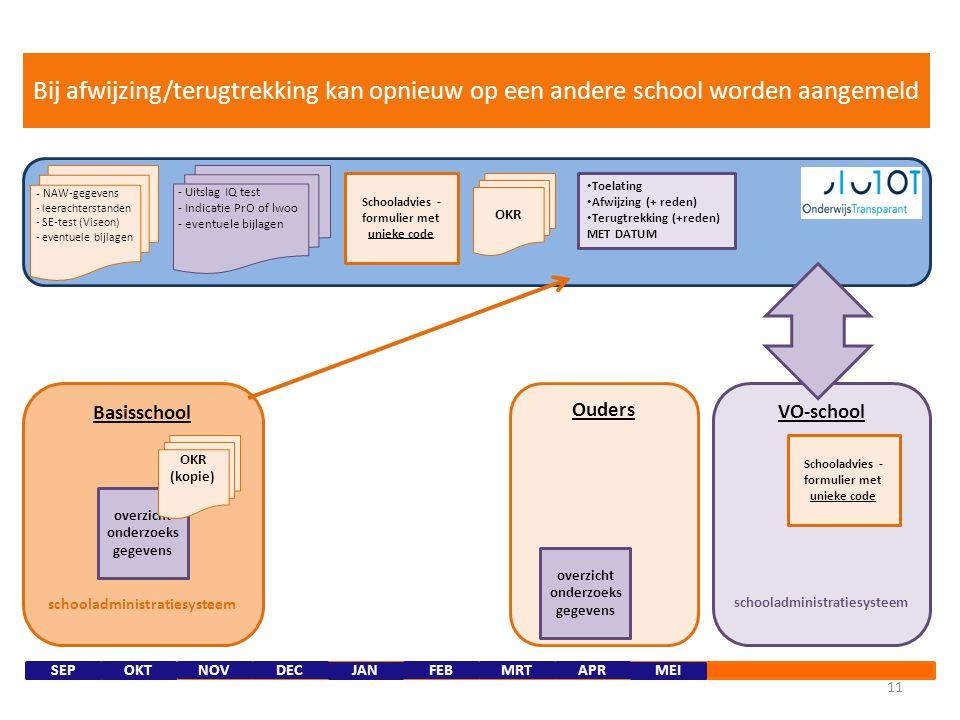 VO-school schooladministratiesysteem Ouders Basisschool schooladministratiesysteem 10 - NAW-gegevens - leerachterstanden - SE-test (Viseon) - eventuel