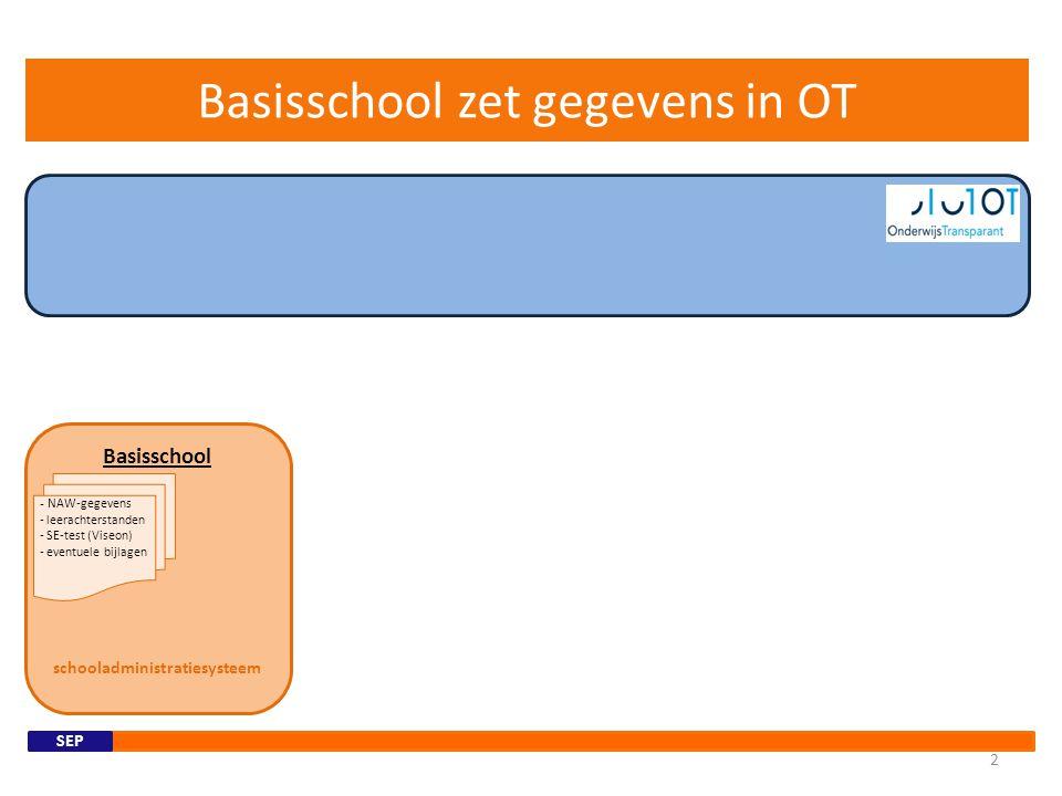 DEMO Proces Zorgleerling in Beeld (ZIB) & digitale aanmelding met Onderwijs Transparant klik om demo te starten 1