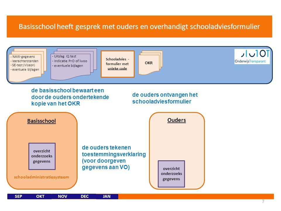 Ouders Basisschool schooladministratiesysteem 6 JAN OKR - NAW-gegevens - leerachterstanden - SE-test (Viseon) - eventuele bijlagen - Uitslag IQ test -