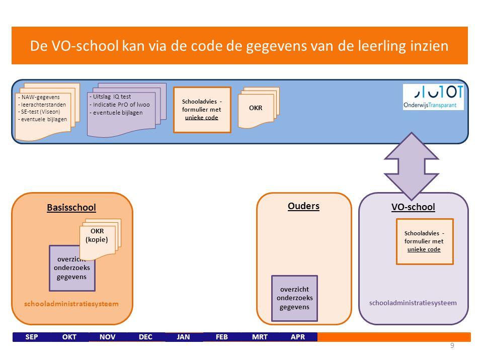 Ouders Basisschool schooladministratiesysteem 8 FEB VO-school schooladministratiesysteem - NAW-gegevens - leerachterstanden - SE-test (Viseon) - event