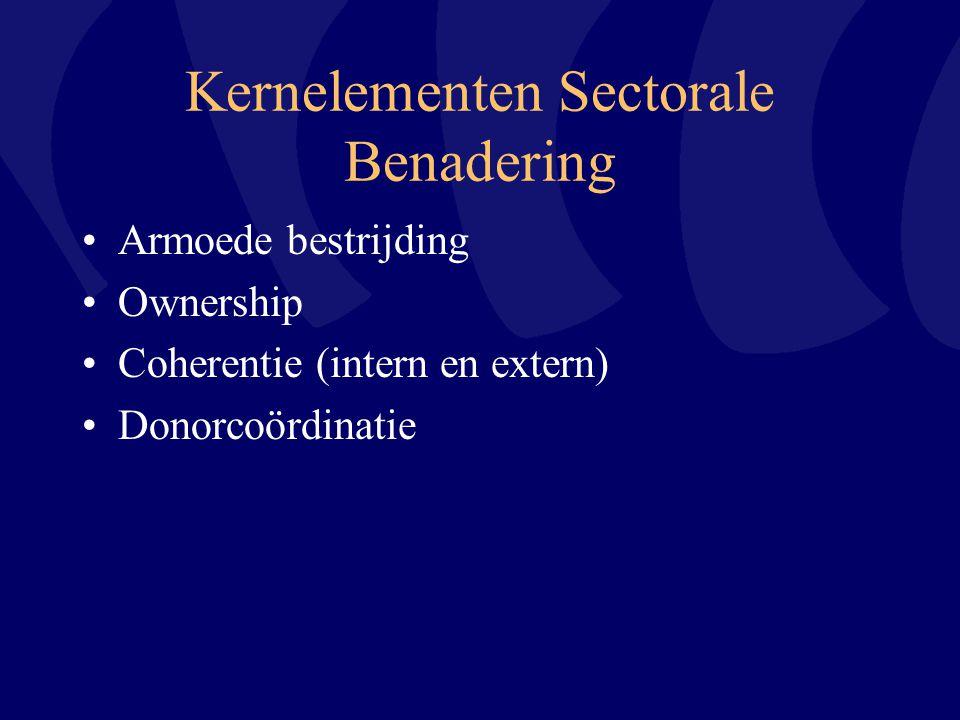 Kernelementen Sectorale Benadering Armoede bestrijding Ownership Coherentie (intern en extern) Donorcoördinatie
