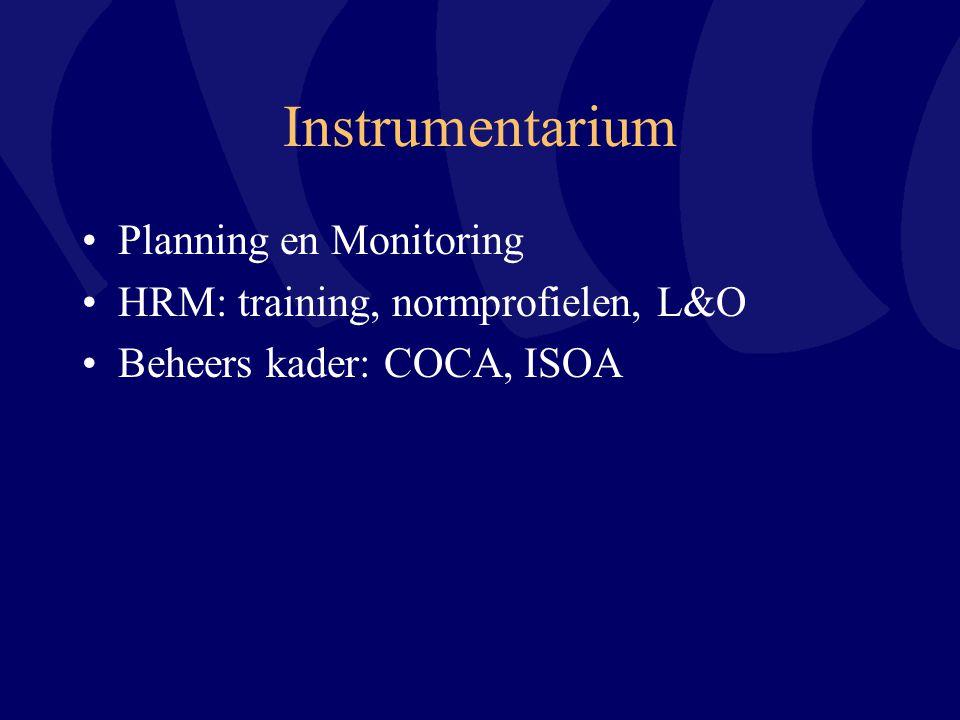 Instrumentarium Planning en Monitoring HRM: training, normprofielen, L&O Beheers kader: COCA, ISOA