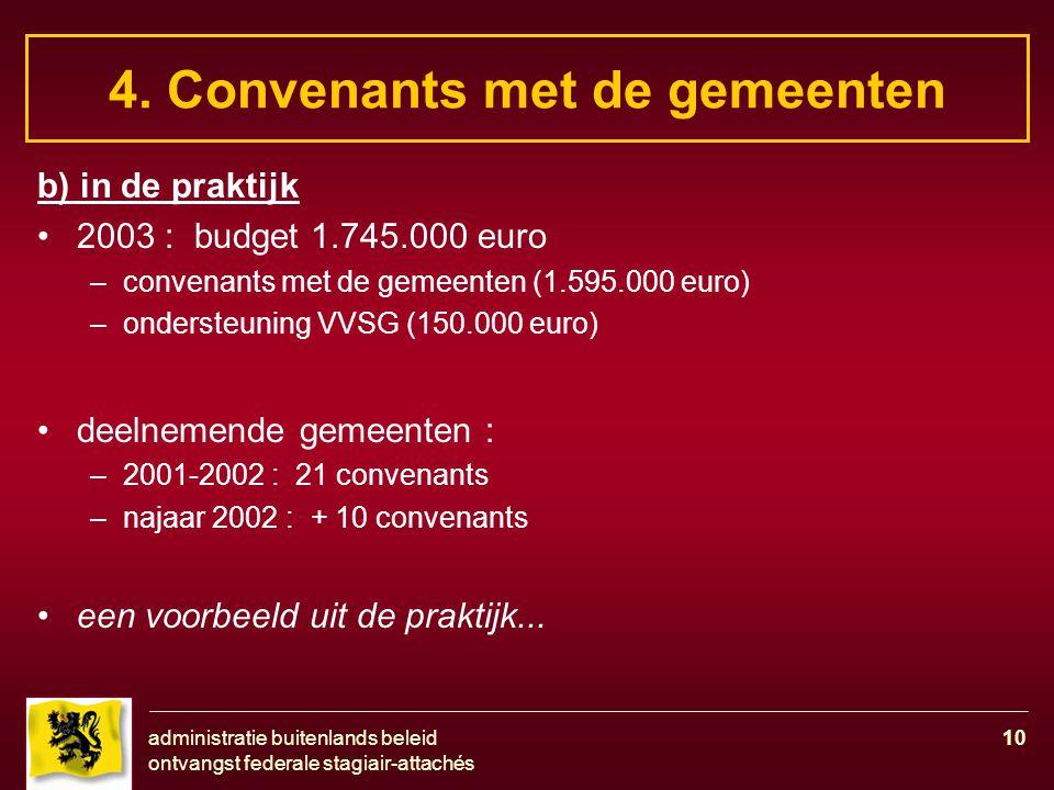 administratie buitenlands beleid ontvangst federale stagiair-attachés 10 4. Convenants met de gemeenten b) in de praktijk 2003 : budget 1.745.000 euro