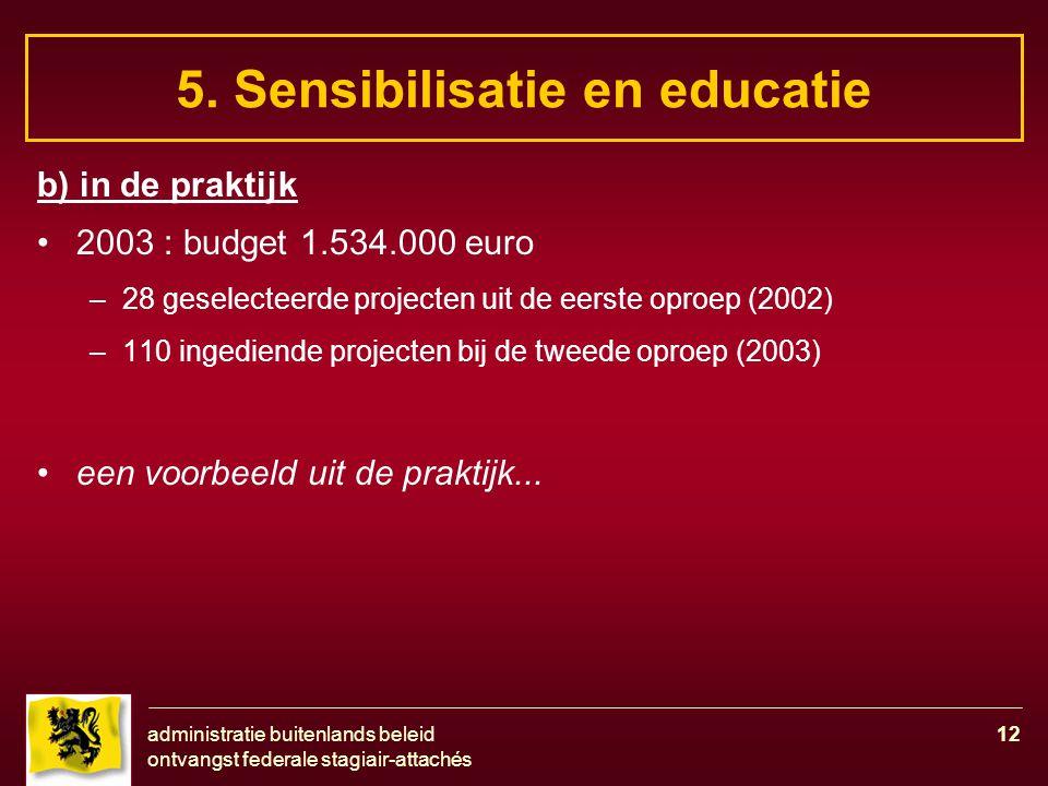 administratie buitenlands beleid ontvangst federale stagiair-attachés 12 5. Sensibilisatie en educatie b) in de praktijk 2003 : budget 1.534.000 euro