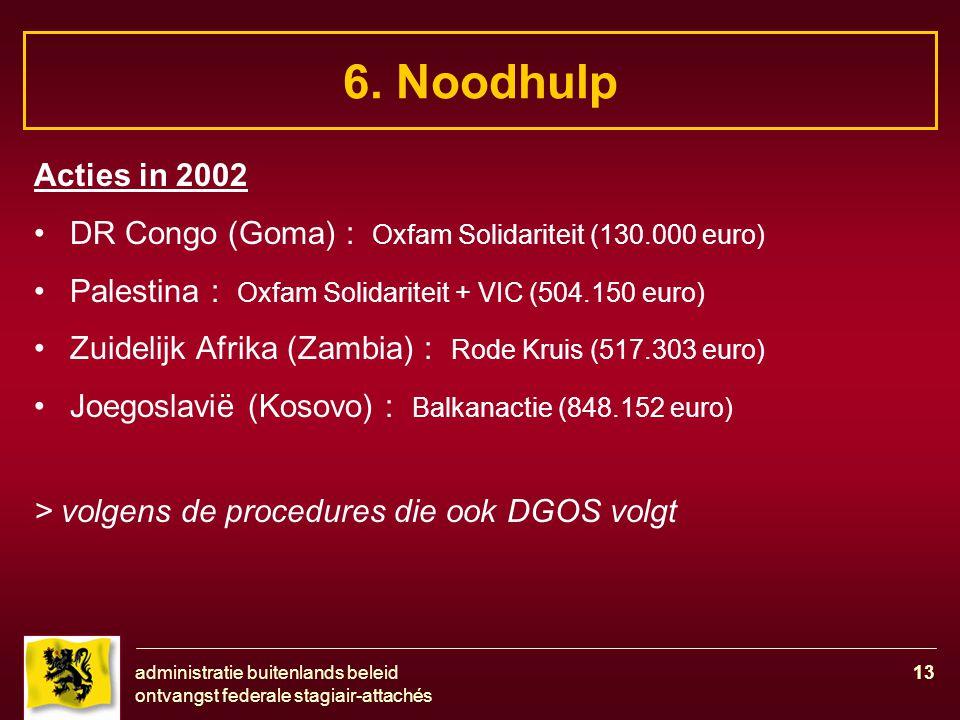 administratie buitenlands beleid ontvangst federale stagiair-attachés 13 6. Noodhulp Acties in 2002 DR Congo (Goma) : Oxfam Solidariteit (130.000 euro