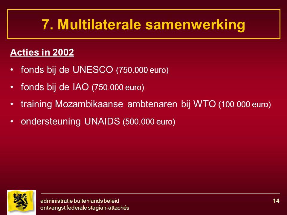 administratie buitenlands beleid ontvangst federale stagiair-attachés 14 7. Multilaterale samenwerking Acties in 2002 fonds bij de UNESCO (750.000 eur