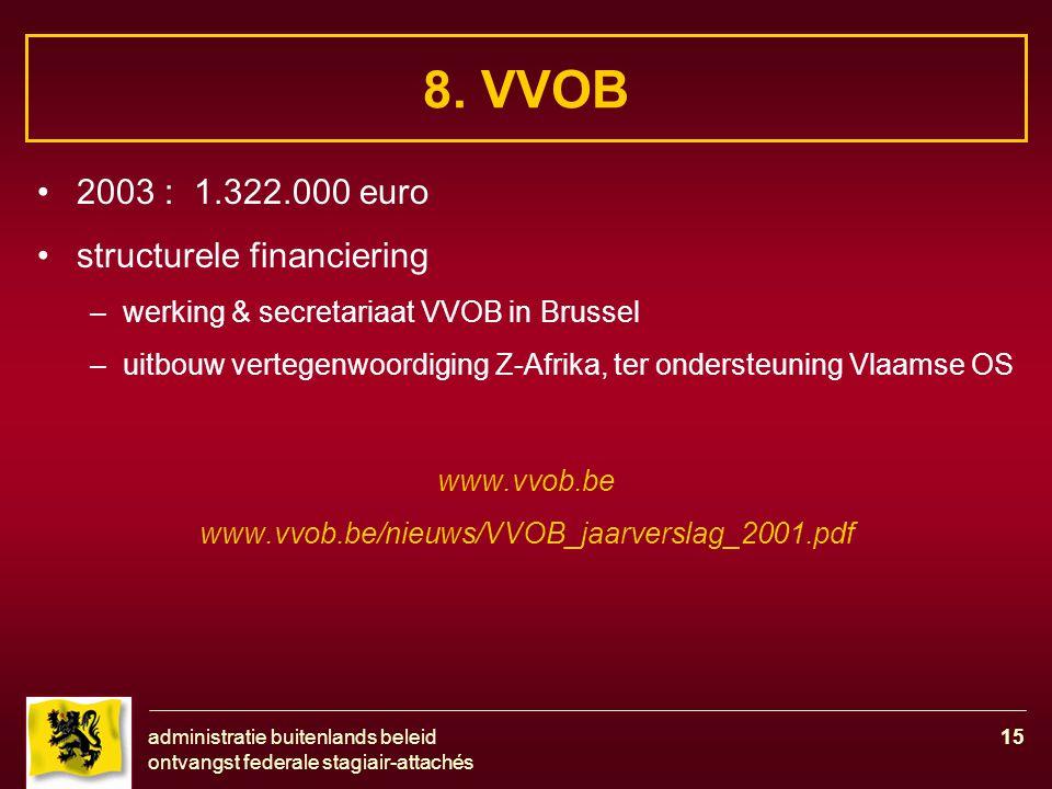 administratie buitenlands beleid ontvangst federale stagiair-attachés 15 8. VVOB 2003 : 1.322.000 euro structurele financiering –werking & secretariaa