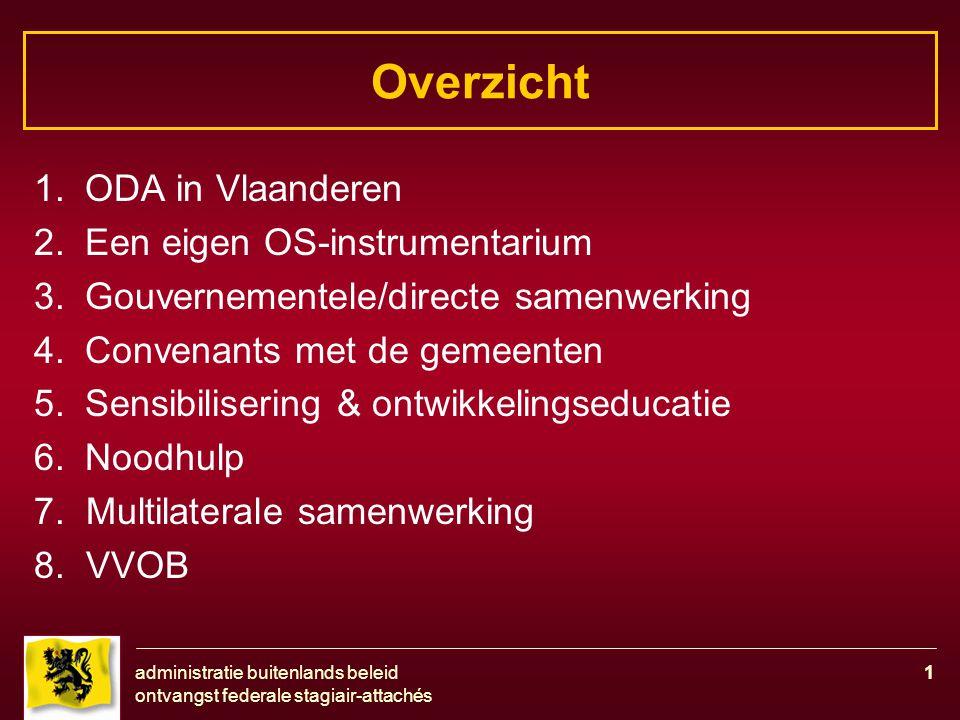 administratie buitenlands beleid ontvangst federale stagiair-attachés 1 Overzicht 1.ODA in Vlaanderen 2.Een eigen OS-instrumentarium 3.Gouvernementele
