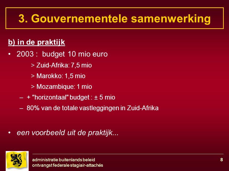 administratie buitenlands beleid ontvangst federale stagiair-attachés 8 3. Gouvernementele samenwerking b) in de praktijk 2003 : budget 10 mio euro >