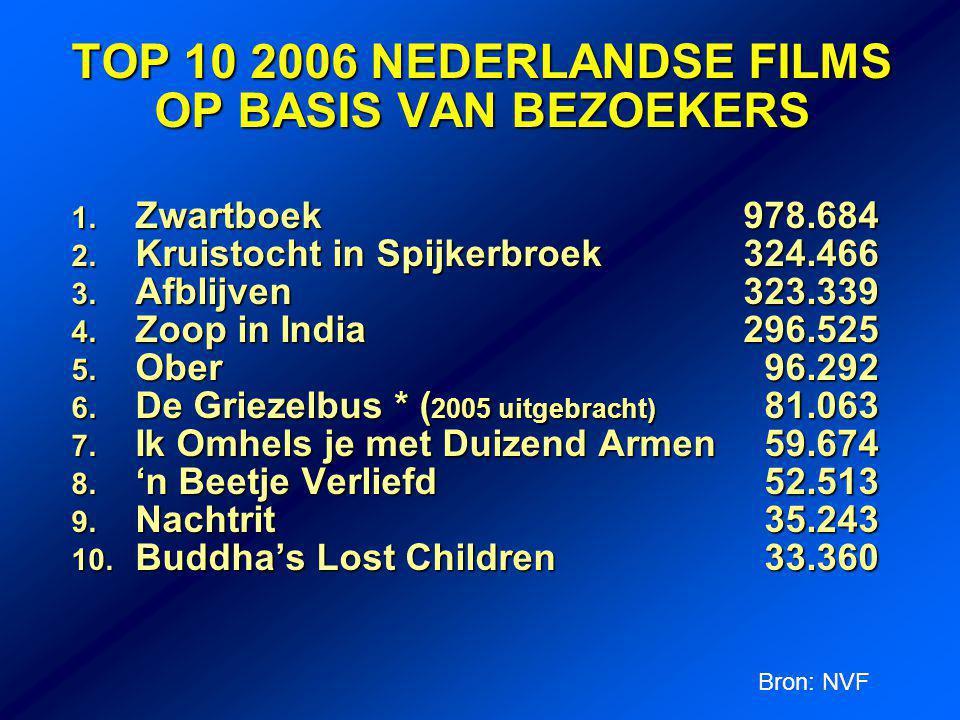 TOP 10 2006 NEDERLANDSE FILMS OP BASIS VAN BEZOEKERS 1.