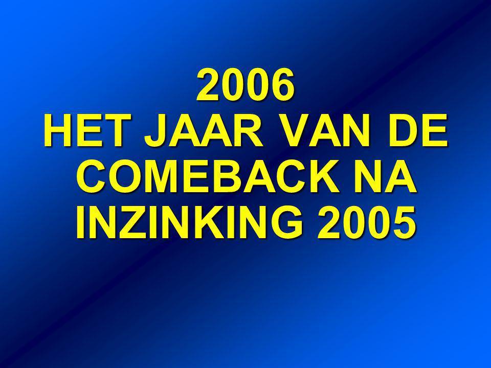 2006 HET JAAR VAN DE COMEBACK NA INZINKING 2005