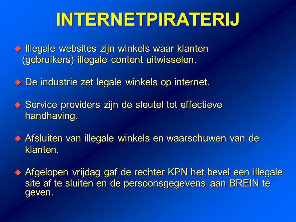 INTERNETPIRATERIJ  Illegale websites zijn winkels waar klanten (gebruikers) illegale content uitwisselen.