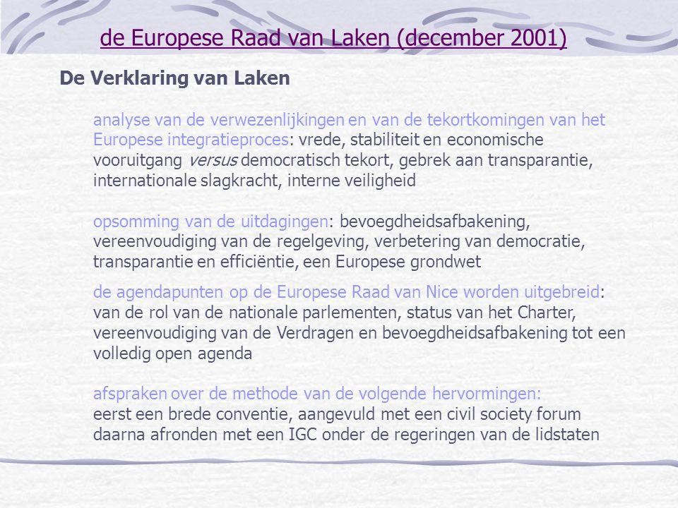 de Europese Raad van Laken (december 2001) De Verklaring van Laken analyse van de verwezenlijkingen en van de tekortkomingen van het Europese integrat