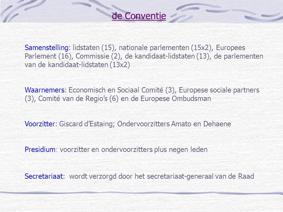 de Conventie Samenstelling: lidstaten (15), nationale parlementen (15x2), Europees Parlement (16), Commissie (2), de kandidaat-lidstaten (13), de parl