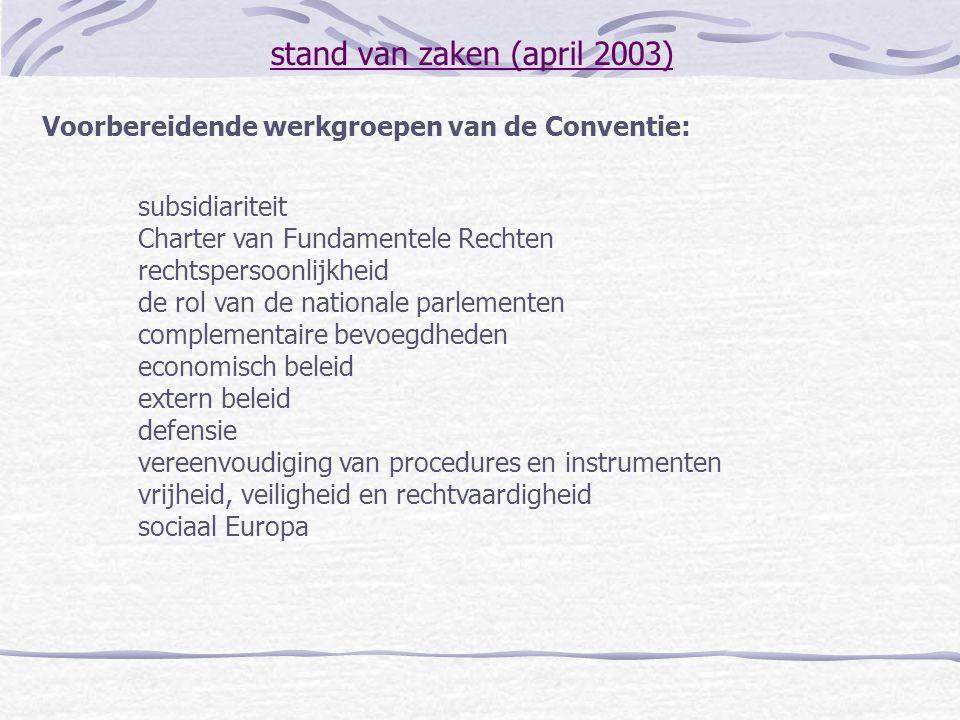 stand van zaken (april 2003) Voorbereidende werkgroepen van de Conventie: subsidiariteit Charter van Fundamentele Rechten rechtspersoonlijkheid de rol