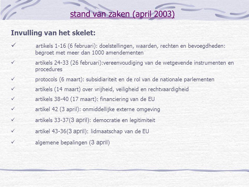 stand van zaken (april 2003) Invulling van het skelet: artikels 1-16 (6 februari): doelstellingen, waarden, rechten en bevoegdheden: begroet met meer
