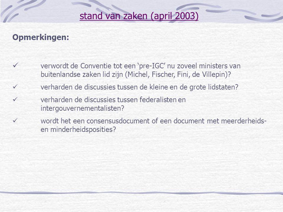 stand van zaken (april 2003) Opmerkingen: verwordt de Conventie tot een 'pre-IGC' nu zoveel ministers van buitenlandse zaken lid zijn (Michel, Fischer
