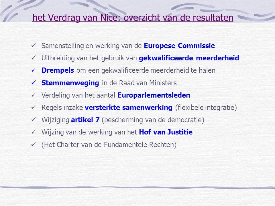 het Verdrag van Nice: overzicht van de resultaten Samenstelling en werking van de Europese Commissie Uitbreiding van het gebruik van gekwalificeerde m