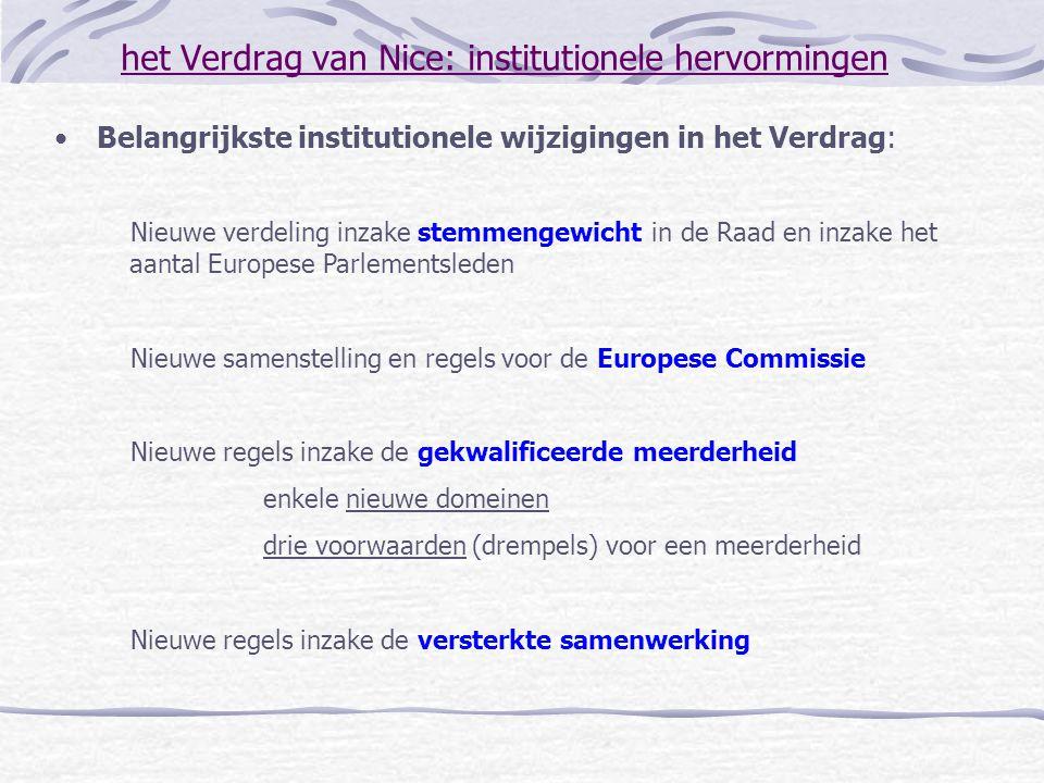 het Verdrag van Nice: institutionele hervormingen Belangrijkste institutionele wijzigingen in het Verdrag: Nieuwe verdeling inzake stemmengewicht in d