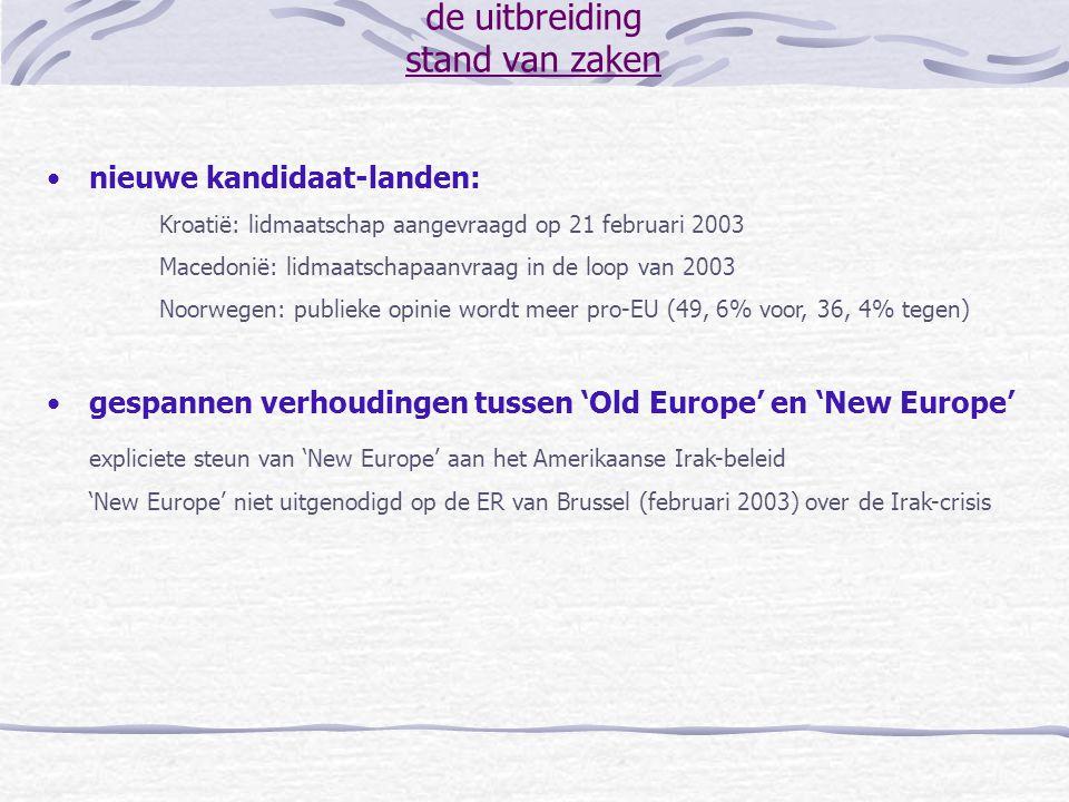 de uitbreiding stand van zaken nieuwe kandidaat-landen: Kroatië: lidmaatschap aangevraagd op 21 februari 2003 Macedonië: lidmaatschapaanvraag in de lo