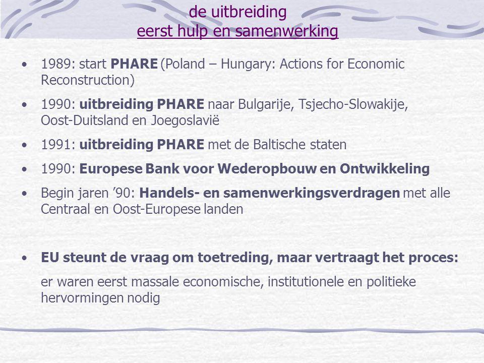 de uitbreiding de 'Europa-akkoorden' 'Europa-akkoorden': zeer verregaande akkoorden, eerst met de Visegrad-landen (1991) en later met de andere kandidaat-leden, als voorbereiding op het echte lidmaatschap Uitbreiding was zeer controversieel bij de bestaande EU-leden GB: uitbreiding goed voor verwatering van de EU Duitsland: voor een kleine en tegen een grote uitbreiding Frankrijk: angst voor de economische gevolgen 'Cohesielanden': angst voor verlies van subsidies De bestaande lidstaten trachten de uitbreiding zoveel mogelijk te vertragen met als argument dat er een degelijke voorbereiding moest zijn en vooral degelijke hervormingen