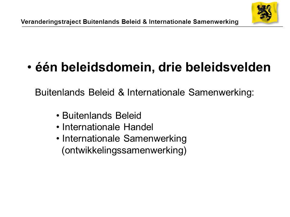 Veranderingstraject Buitenlands Beleid & Internationale Samenwerking één beleidsdomein, drie beleidsvelden Buitenlands Beleid & Internationale Samenwe