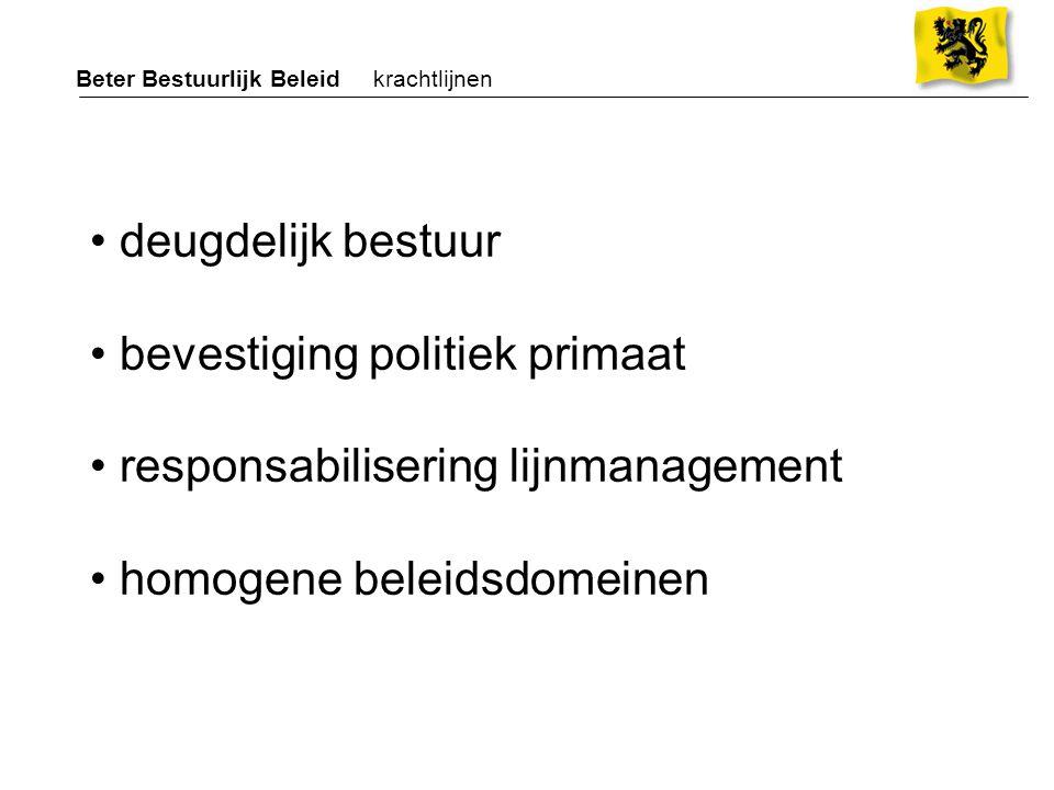 deugdelijk bestuur bevestiging politiek primaat responsabilisering lijnmanagement homogene beleidsdomeinen