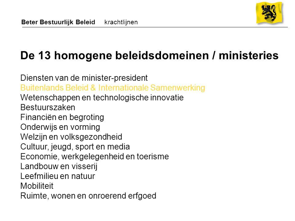 Ministers Vlaamse regering Diensten van de minister- president Buitenlands beleid en internat.