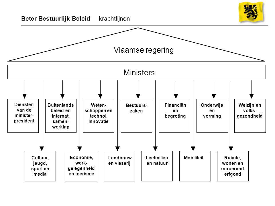 onderscheid tussen beleidsondersteuning en beleidsuitvoering beleidsondersteuning  kerndepartementen beleidsuitvoering  verzelfstandigde agentschappen beleidsraad per homogeen beleidsdomein