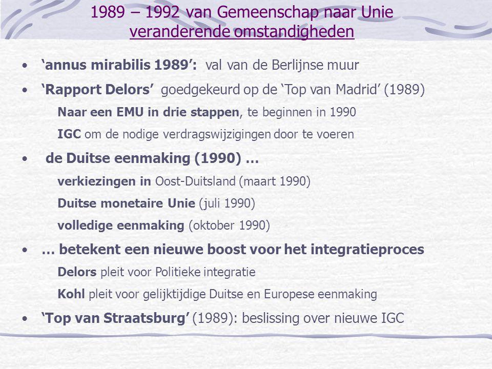 1989 – 1992 van Gemeenschap naar Unie veranderende omstandigheden 'annus mirabilis 1989': val van de Berlijnse muur 'Rapport Delors' goedgekeurd op de 'Top van Madrid' (1989) Naar een EMU in drie stappen, te beginnen in 1990 IGC om de nodige verdragswijzigingen door te voeren de Duitse eenmaking (1990) … verkiezingen in Oost-Duitsland (maart 1990) Duitse monetaire Unie (juli 1990) volledige eenmaking (oktober 1990) … betekent een nieuwe boost voor het integratieproces Delors pleit voor Politieke integratie Kohl pleit voor gelijktijdige Duitse en Europese eenmaking 'Top van Straatsburg' (1989): beslissing over nieuwe IGC