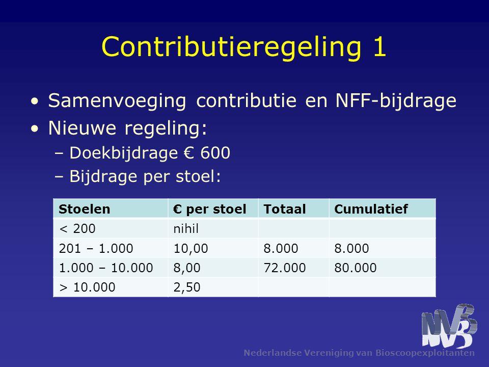 Contributieregeling 1 Samenvoeging contributie en NFF-bijdrage Nieuwe regeling: –Doekbijdrage € 600 –Bijdrage per stoel: Nederlandse Vereniging van Bi