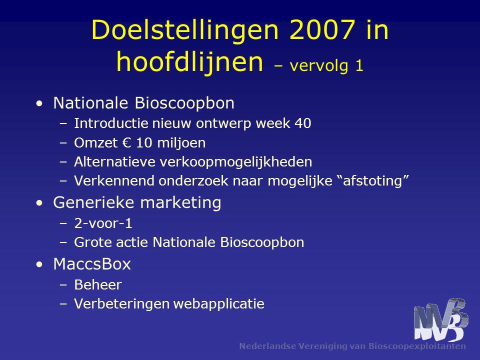 Doelstellingen 2007 in hoofdlijnen – vervolg 1 Nationale Bioscoopbon –Introductie nieuw ontwerp week 40 –Omzet € 10 miljoen –Alternatieve verkoopmogel