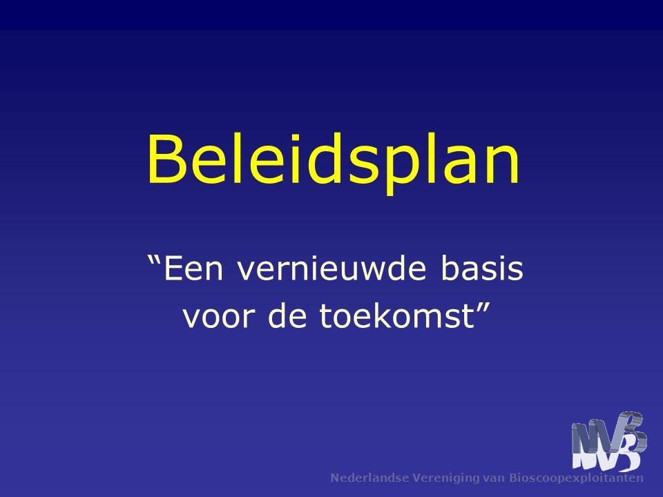 Aanpak 4 Thema's –Strategische koers –Bestuurlijke organisatie –Ondersteunend bureau –Nieuwe voorzitter Input van A-, B- en C-leden Individuele gesprekken Tussen- en eindrapportage Nederlandse Vereniging van Bioscoopexploitanten