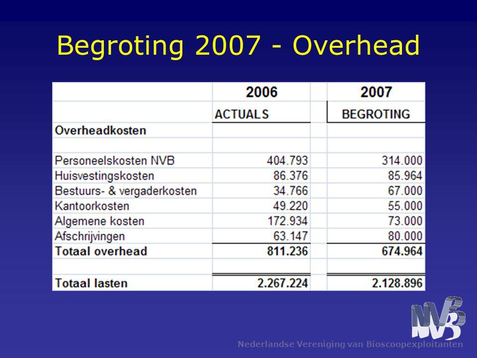 Nederlandse Vereniging van Bioscoopexploitanten Begroting 2007 - Overhead