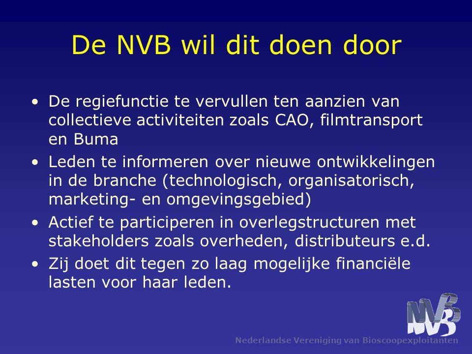 De NVB wil dit doen door De regiefunctie te vervullen ten aanzien van collectieve activiteiten zoals CAO, filmtransport en Buma Leden te informeren ov