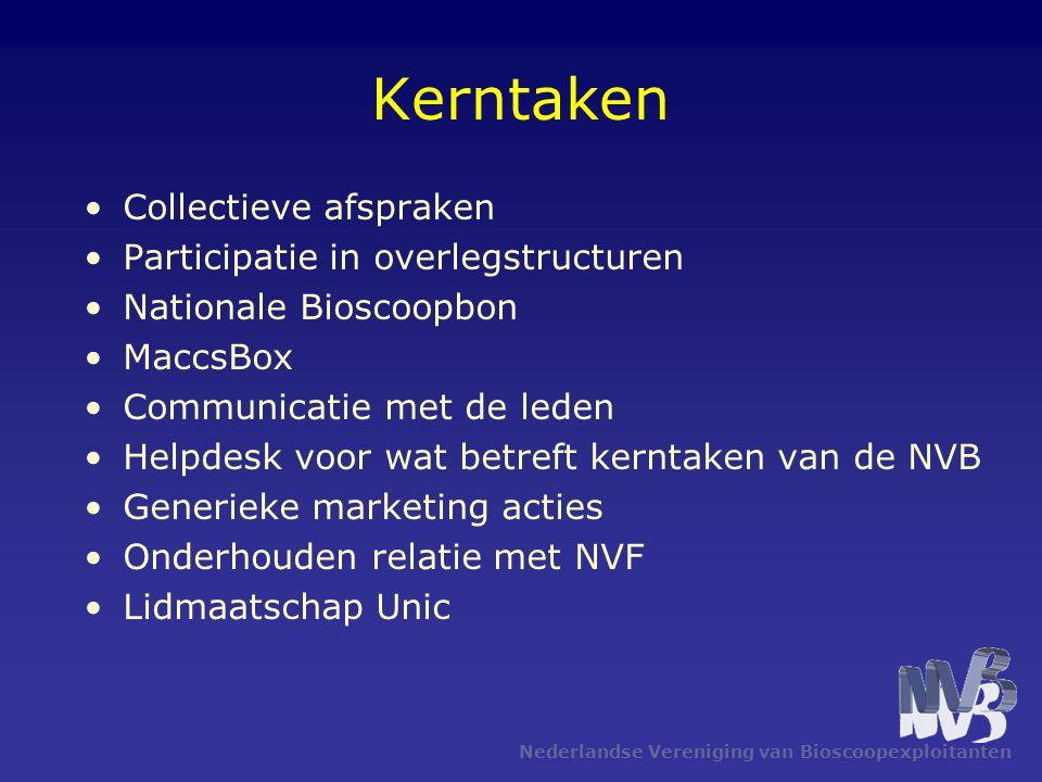 Kerntaken Collectieve afspraken Participatie in overlegstructuren Nationale Bioscoopbon MaccsBox Communicatie met de leden Helpdesk voor wat betreft k