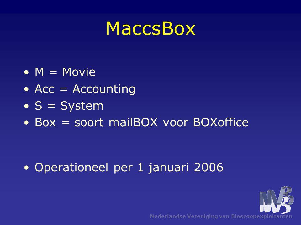 Nederlandse Vereniging van Bioscoopexploitanten MaccsBox M = Movie Acc = Accounting S = System Box = soort mailBOX voor BOXoffice Operationeel per 1 j