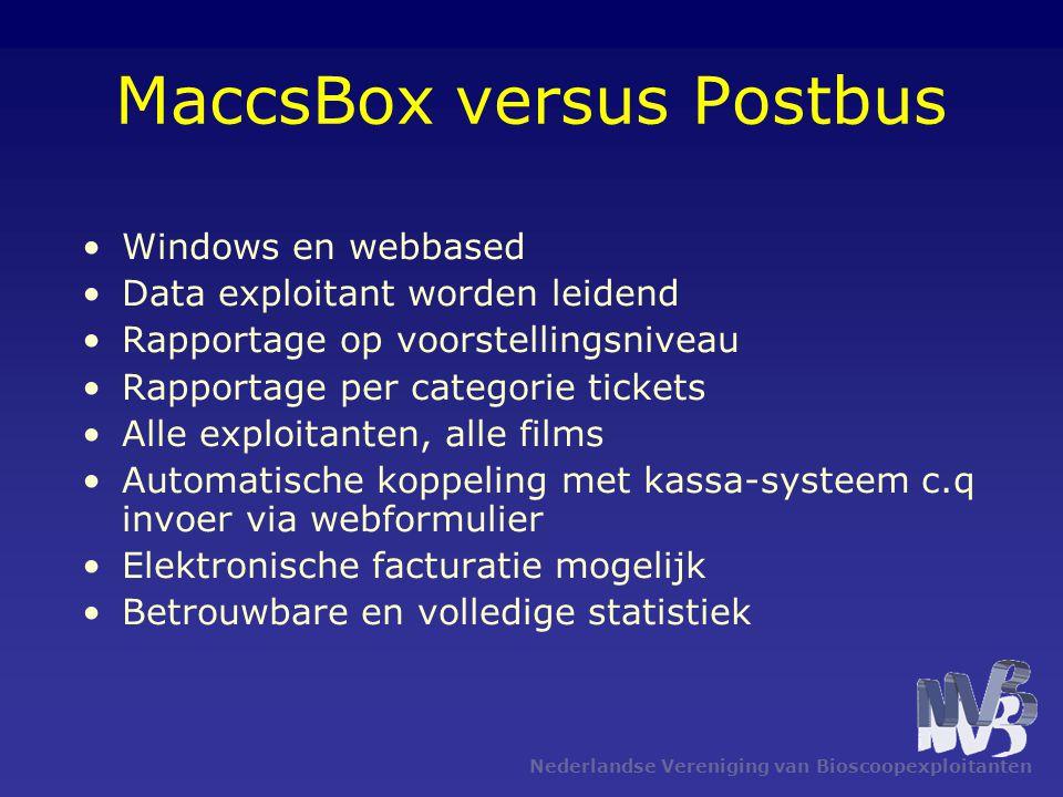 Nederlandse Vereniging van Bioscoopexploitanten MaccsBox versus Postbus Windows en webbased Data exploitant worden leidend Rapportage op voorstellings