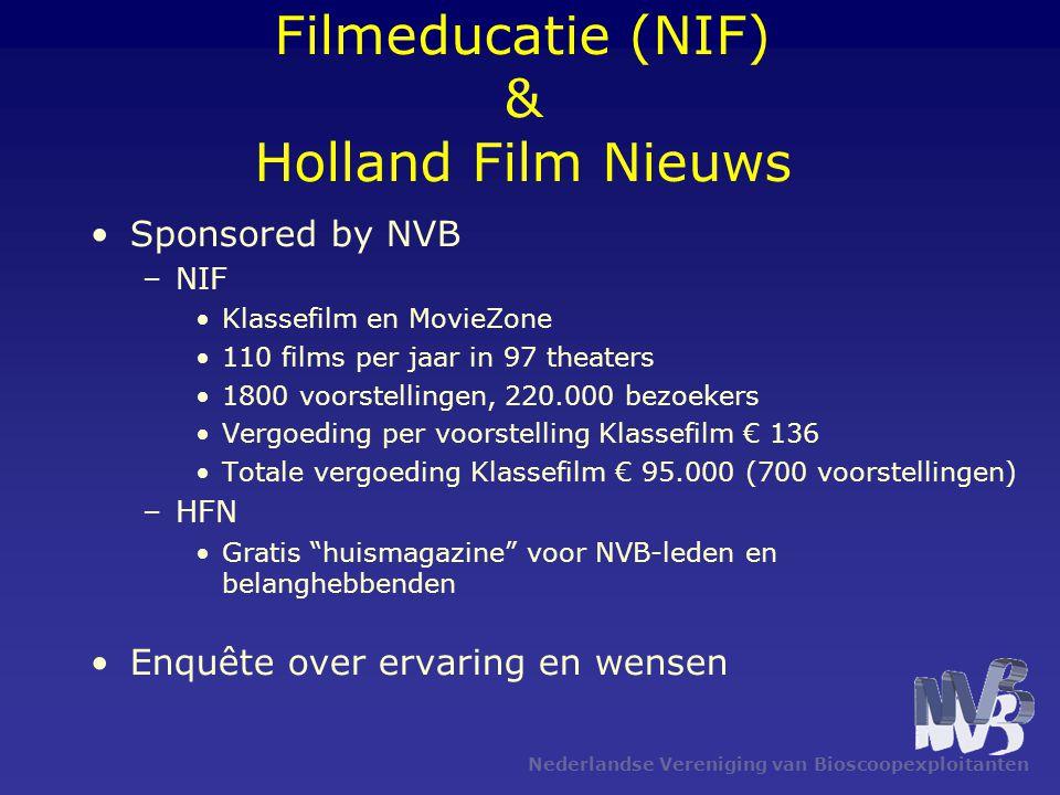 Nederlandse Vereniging van Bioscoopexploitanten Filmeducatie (NIF) & Holland Film Nieuws Sponsored by NVB –NIF Klassefilm en MovieZone 110 films per j