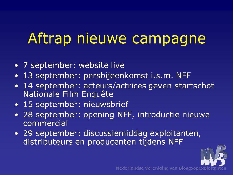 Nederlandse Vereniging van Bioscoopexploitanten Aftrap nieuwe campagne 7 september: website live 13 september: persbijeenkomst i.s.m. NFF 14 september