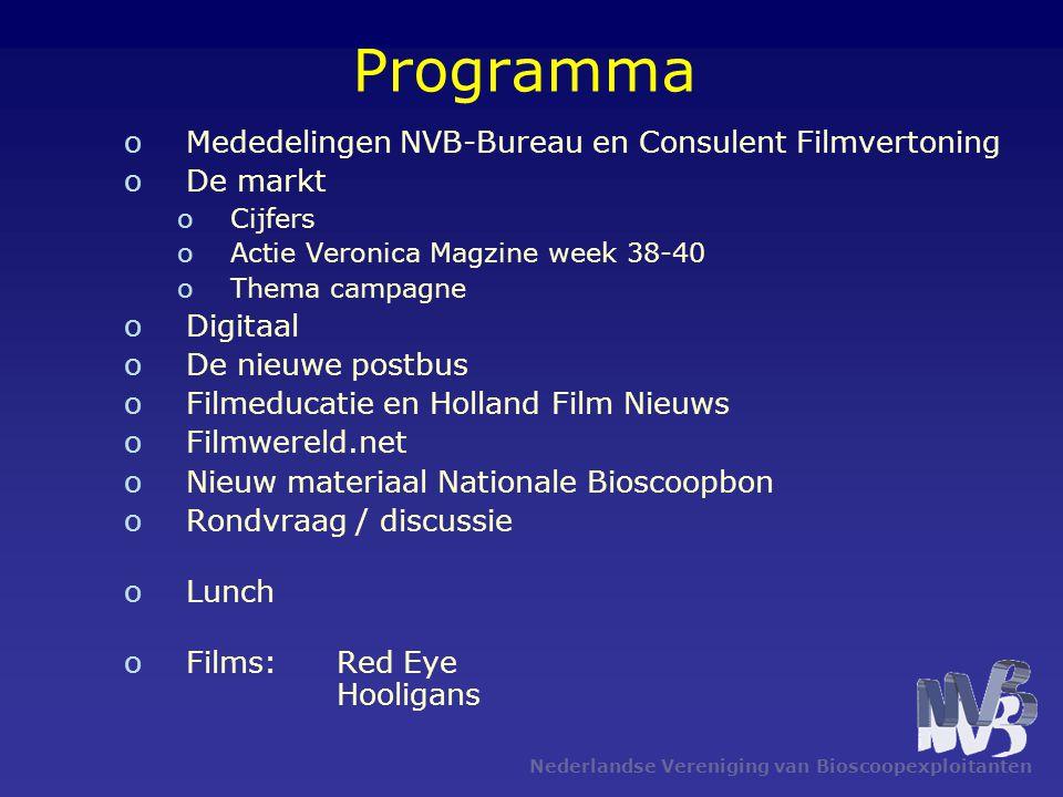 Nederlandse Vereniging van Bioscoopexploitanten Programma oMededelingen NVB-Bureau en Consulent Filmvertoning oDe markt oCijfers oActie Veronica Magzi