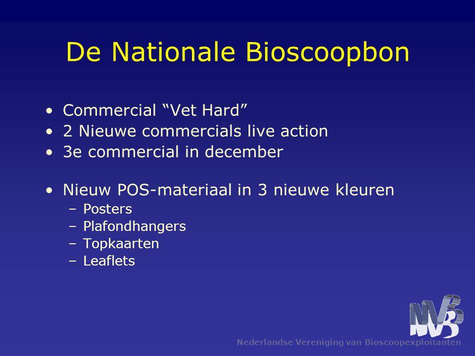 """Nederlandse Vereniging van Bioscoopexploitanten De Nationale Bioscoopbon Commercial """"Vet Hard"""" 2 Nieuwe commercials live action 3e commercial in decem"""