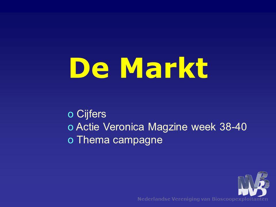Nederlandse Vereniging van Bioscoopexploitanten De Markt o Cijfers o Actie Veronica Magzine week 38-40 o Thema campagne