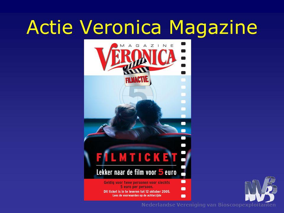 Nederlandse Vereniging van Bioscoopexploitanten Actie Veronica Magazine
