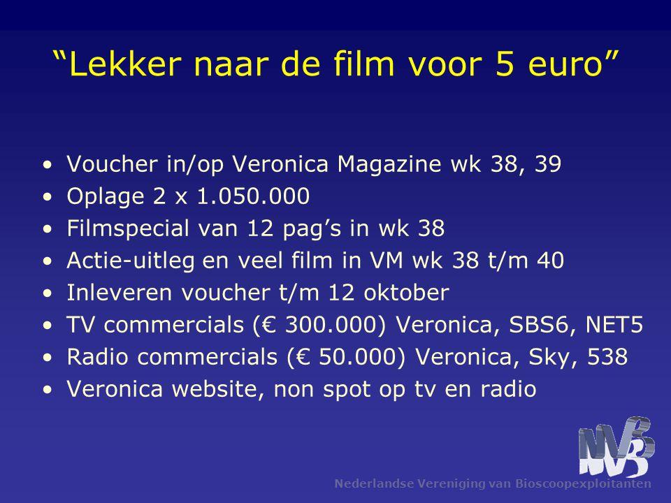 """Nederlandse Vereniging van Bioscoopexploitanten """"Lekker naar de film voor 5 euro"""" Voucher in/op Veronica Magazine wk 38, 39 Oplage 2 x 1.050.000 Films"""