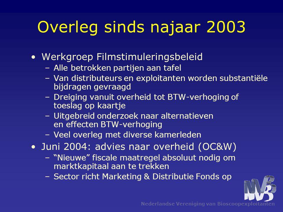 Nederlandse Vereniging van Bioscoopexploitanten Marketing & Distributie Fonds CV-regeling financierde ook uitbrengkosten (prints & advertising) –Zorgde (meestal) voor beter releasebeleid NVF en NVB in beginsel en onder voorwaarden akkoord met eigen fonds ter dekking van 50% van de uitbrengkosten –Totaal € 8 miljoen in 4 jaar, op te brengen door NVF en NVB –Belangrijkste voorwaarde: nieuwe fiscale maatregel