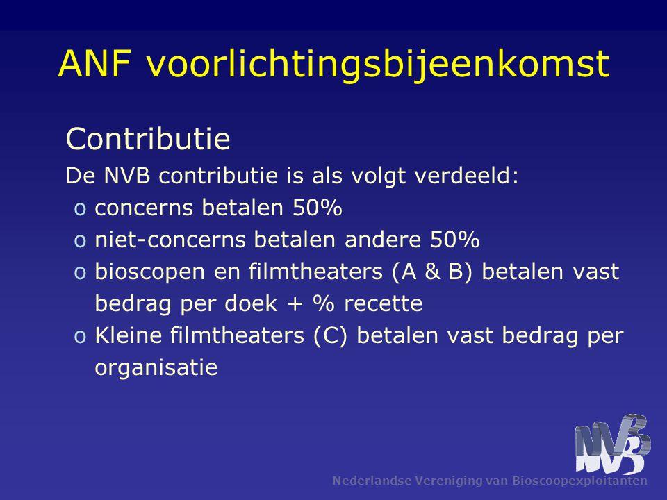 Nederlandse Vereniging van Bioscoopexploitanten ANF voorlichtingsbijeenkomst Contributie De NVB contributie is als volgt verdeeld: oconcerns betalen 50% oniet-concerns betalen andere 50% obioscopen en filmtheaters (A & B) betalen vast bedrag per doek + % recette oKleine filmtheaters (C) betalen vast bedrag per organisatie