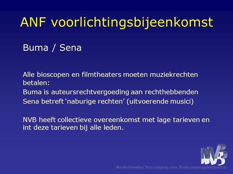Nederlandse Vereniging van Bioscoopexploitanten ANF voorlichtingsbijeenkomst Buma / Sena Alle bioscopen en filmtheaters moeten muziekrechten betalen: